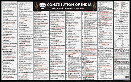 Constitution Of India Modern Wall Chart