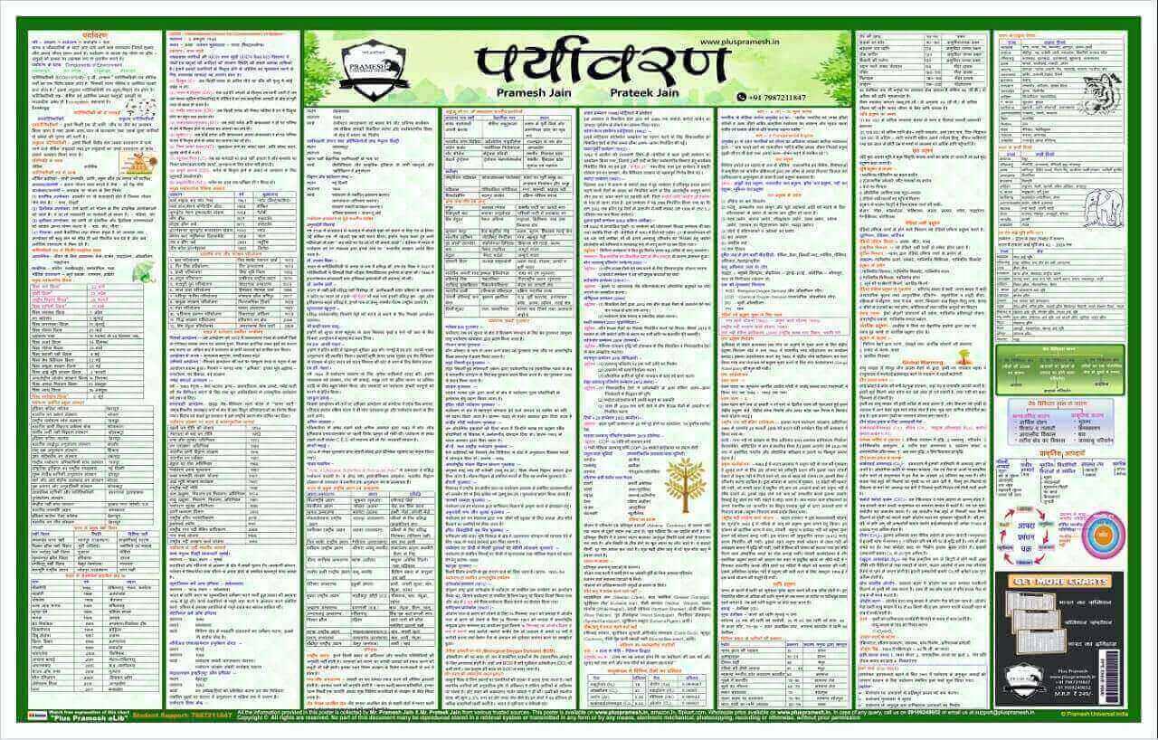 Paryawaran Wall Chart Hindi