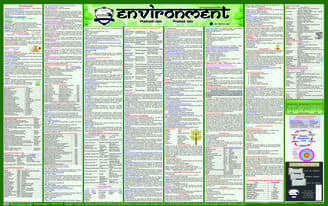Environment Wall Chart in English [Laminated] [2 X 3 Feet]